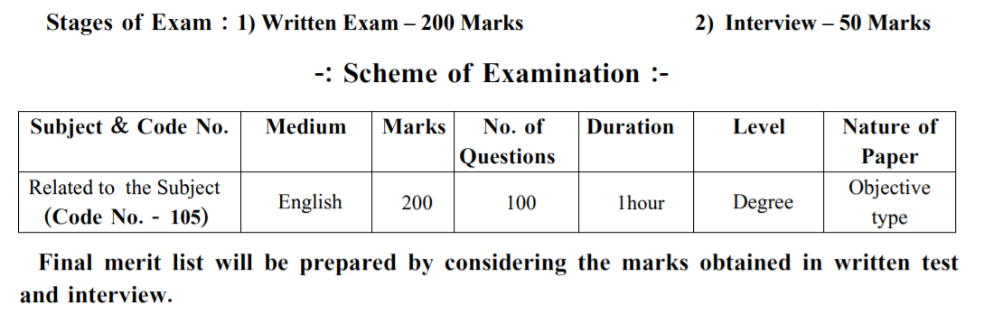 MPSC Assistant Town Planner Exam Pattern
