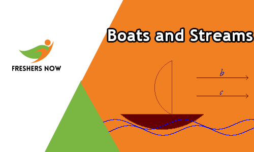 Boats and Streams Quiz