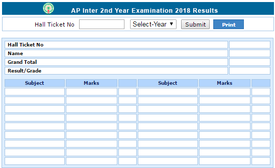 Inter 2nd Year Result