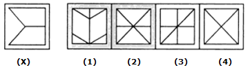 Embedded Images Question 15 Image