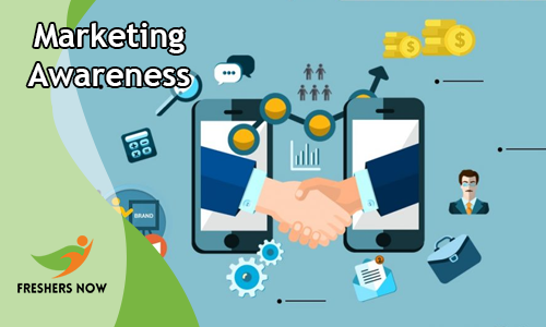Marketing Awareness Quiz