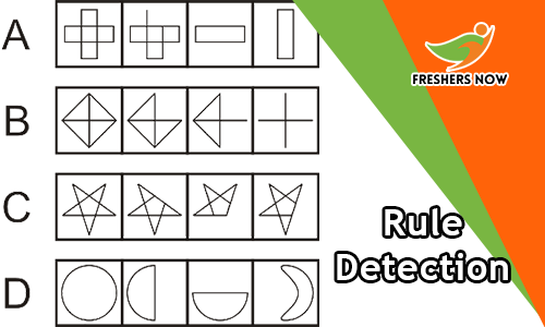 Rule Detection