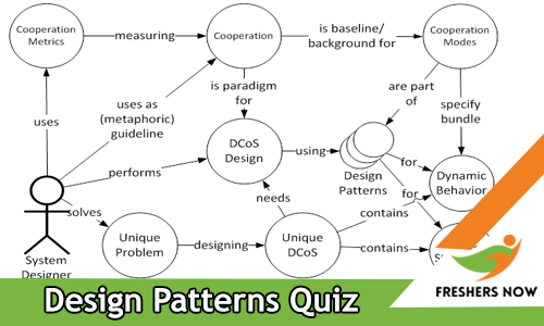 Design Patterns Quiz