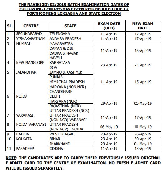 Indian Navy Coast Guard Revised Schedule