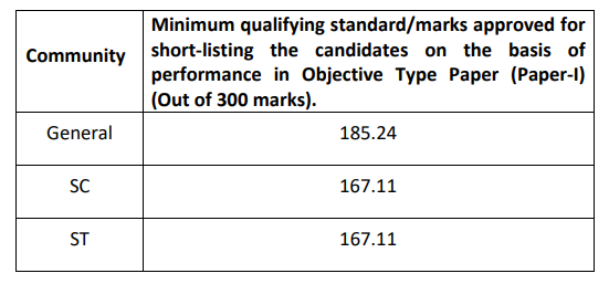 UPSC Objective Type Cut Off Marks