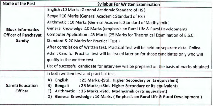 DLSC Malda Exam Pattern 2019 PS Level