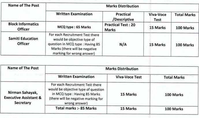 DLSC Malda Exam Pattern