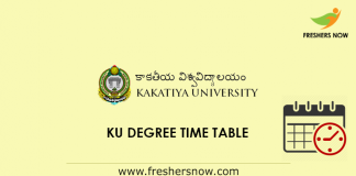 KU Degree Time Table 2019
