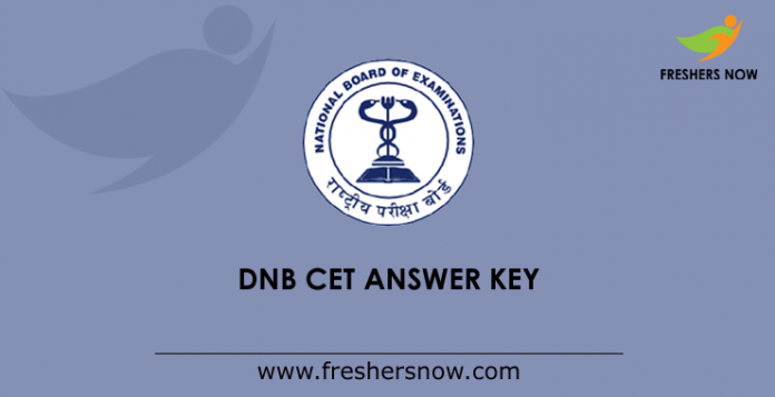 DNB CET Answer Key 2019