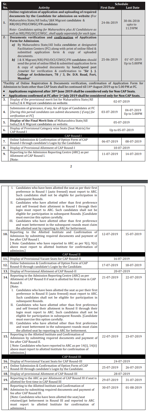 MHT CET Counselling Schedule 2019 (Revised)