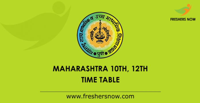 Maharashtra Supplementary Time Table 2019 Out - SSC (10th