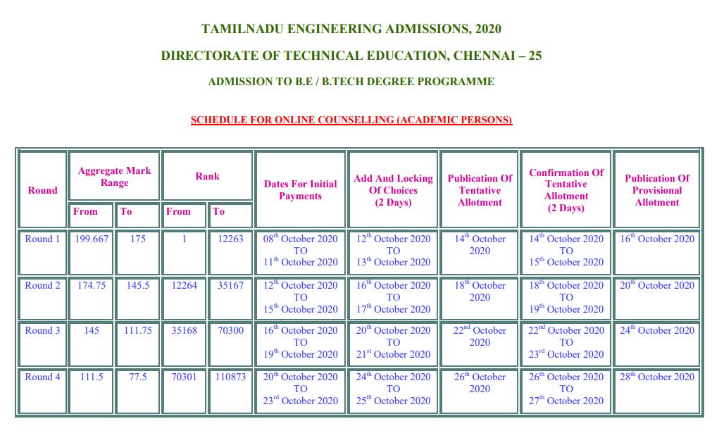TNEA Counselling Academic Dates