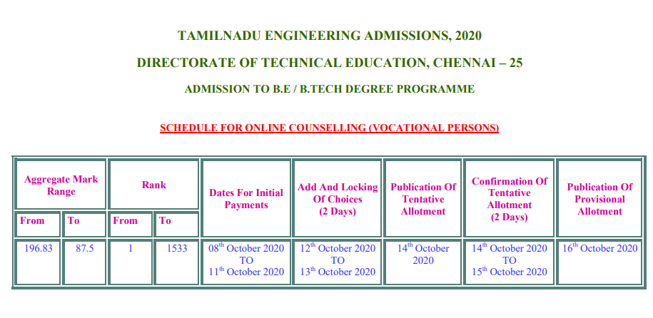 TNEA Counselling Vocational Dates