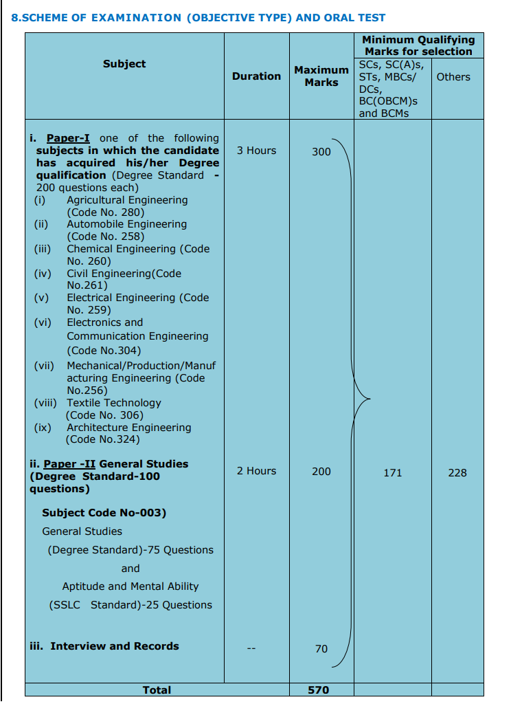TNPSC Combined Engineering Services Exam Previous Year