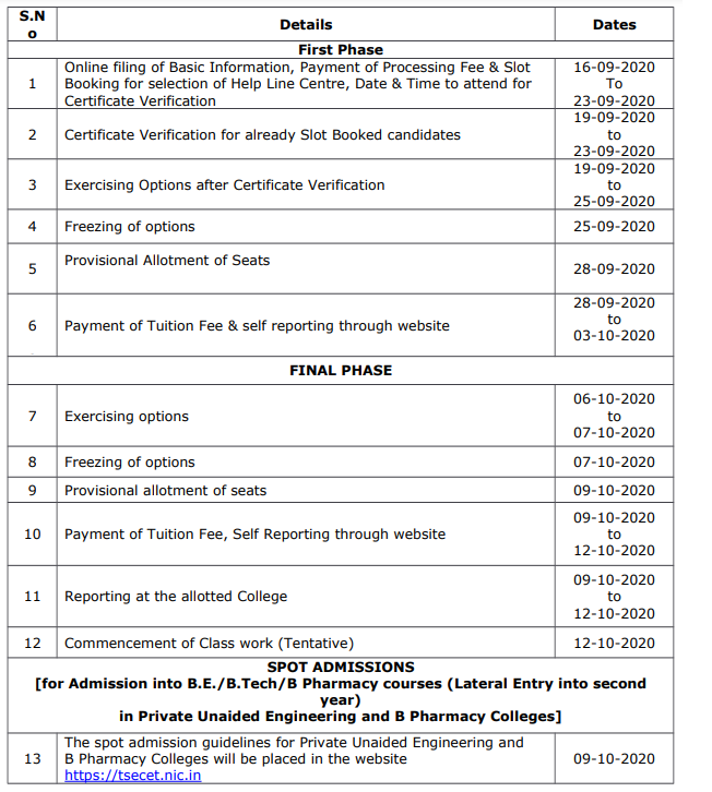 TS ECET Counselling Schedule
