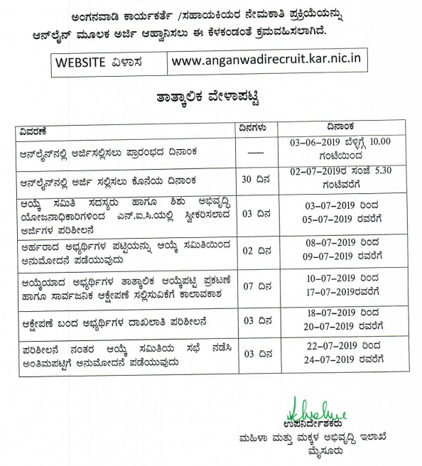 WCD Mysore Important Dates