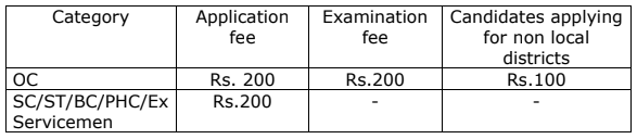AP Ward Sanitation & Environment Secretary Application Fee
