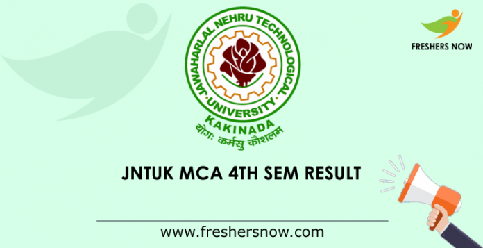 JNTU Kakinada MCA 4th Sem Results 2019