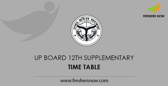 UP Board 12th Supplementary Time Table