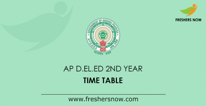 AP D.El.Ed 2nd Year Time Table