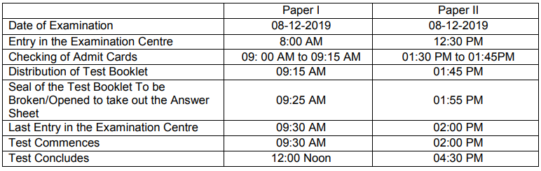 CTET Time Table