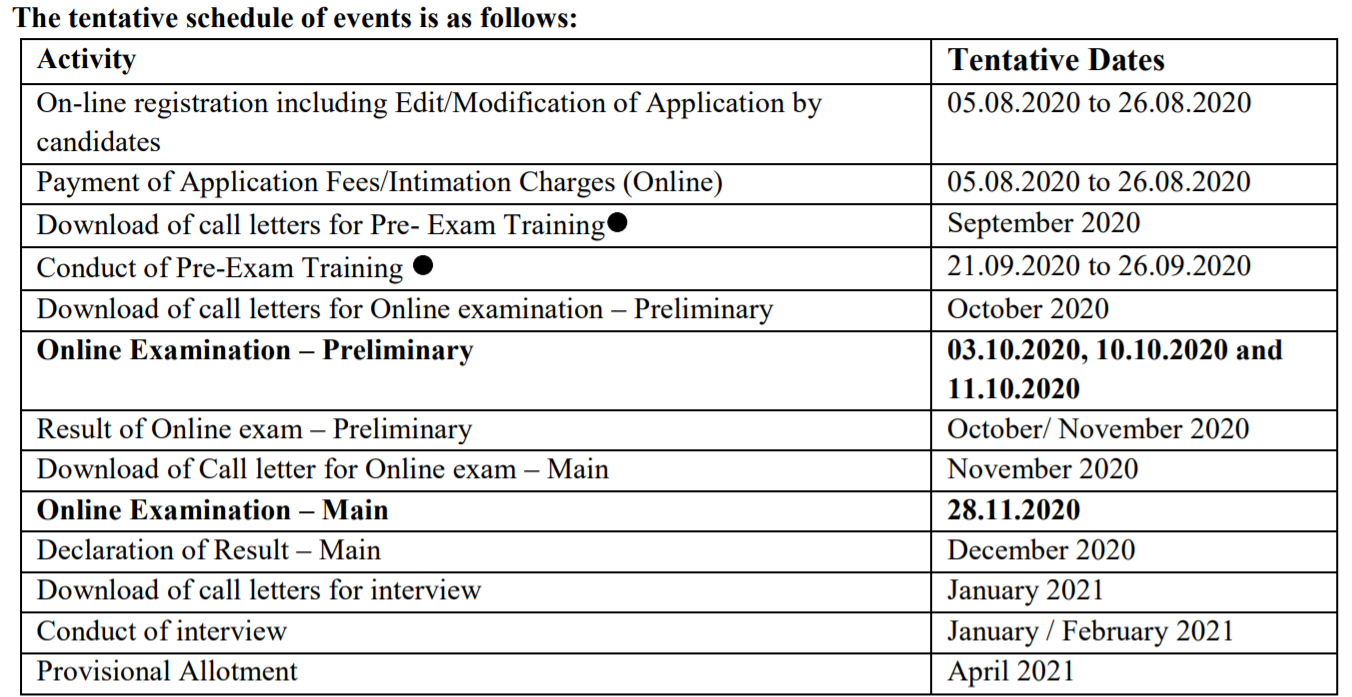 IBPS PO CRP MT X Important Dates