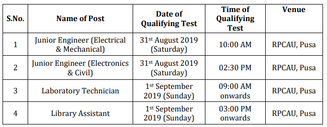 RPCAU Lab Technician Admit Card 2019 Out | JE, Library