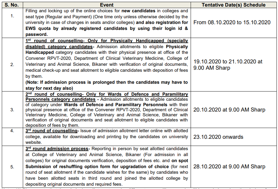 RPVT Counselling 2020 Dates