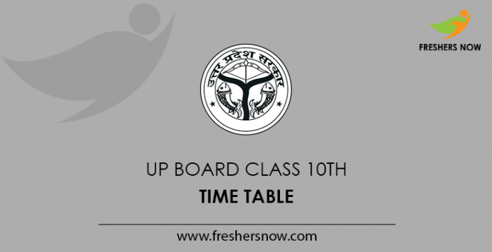 UP Board Class 10th Time Table