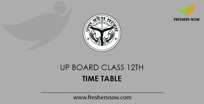 UP Board Class 12th Time Table