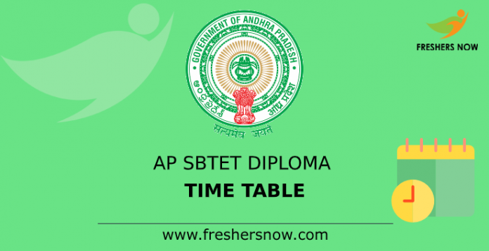 AP SBTET Diploma Time Table