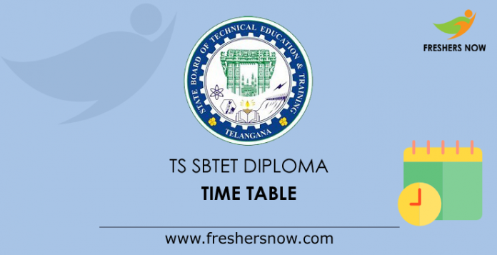 TS SBTET Diploma Schedule