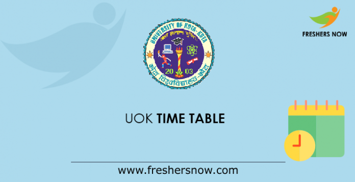 UOK Time Table