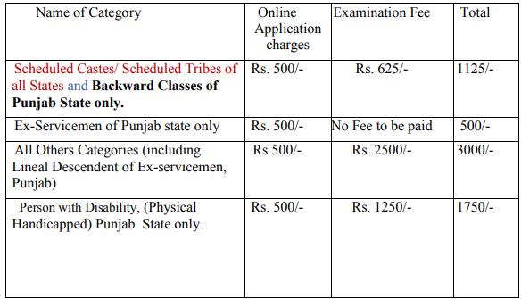 PPSC Application Fee