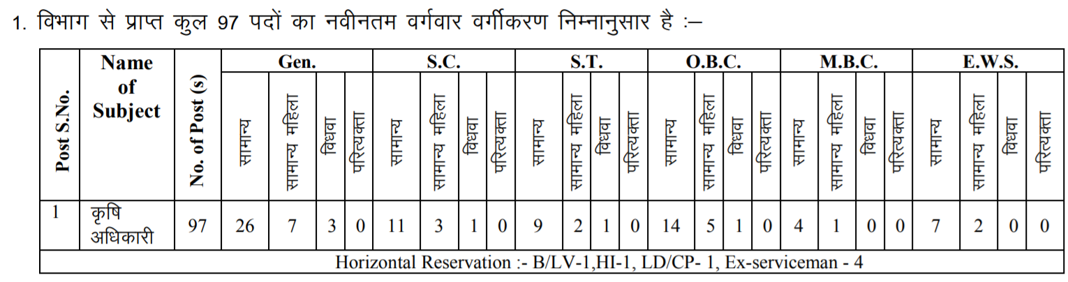 RPSC Agriculture Officer & ARO Vacancies