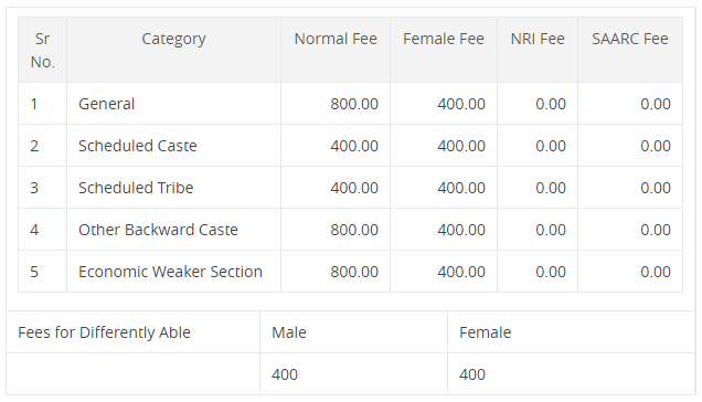 NHTET Application Fee