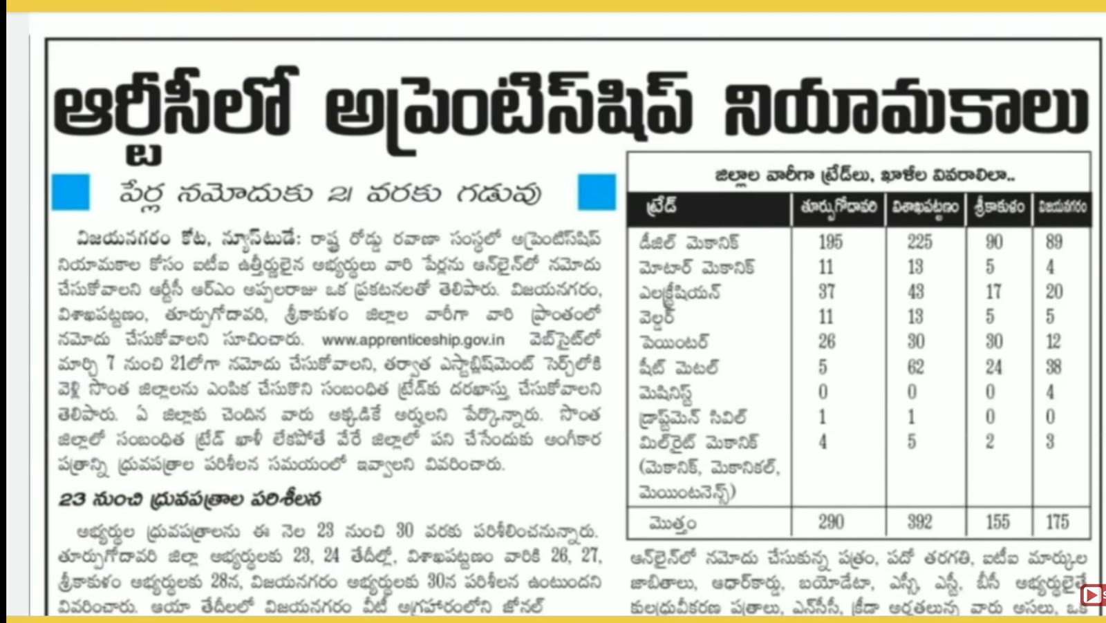 APSRTC Apprenticeship Notification