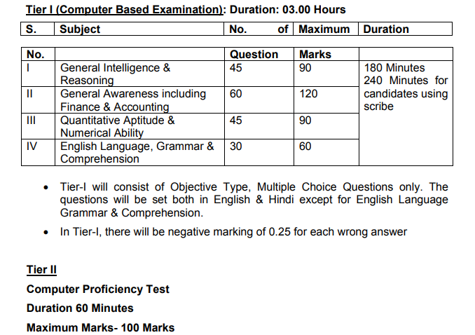 ICCR Assistant Exam Pattern