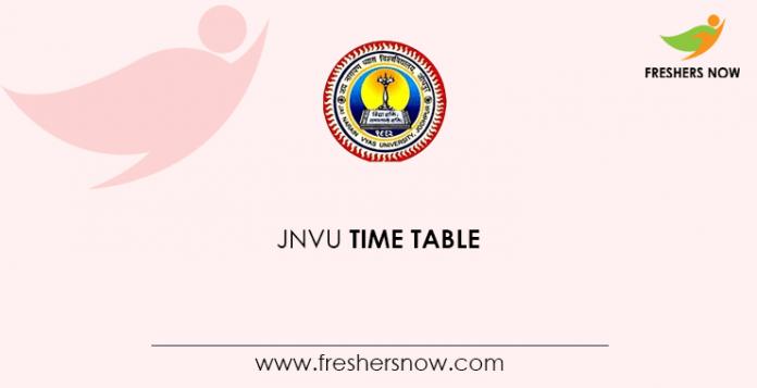 JNVU Times Table