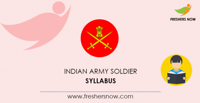 Indian Army Soldier Syllabus 2020