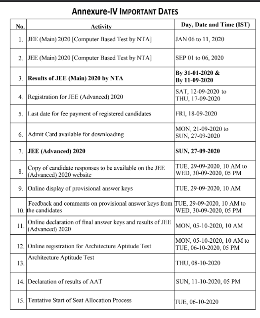 JEE Advanced Dates