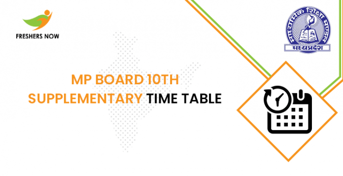 MP Board 10th Supplementary Time Table