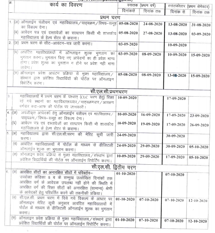 MP EPravesh seating assignment dates
