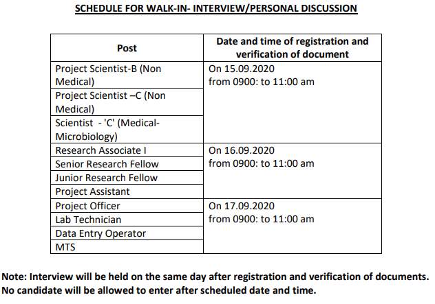 NIMR Walkin Schedule
