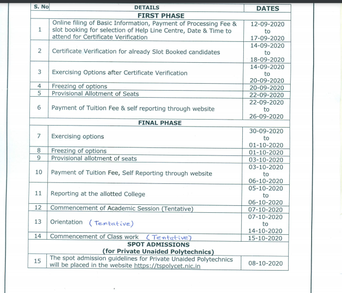 TS Polycet Counselling dates