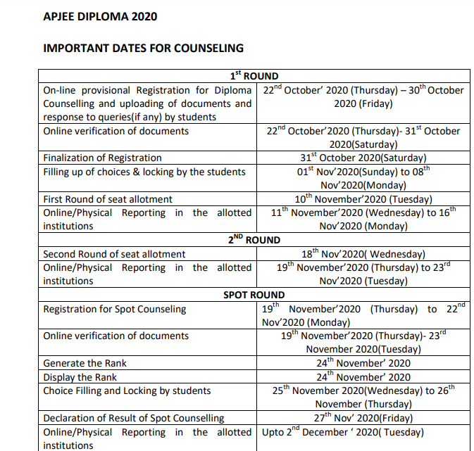 APJEE Counselling dates