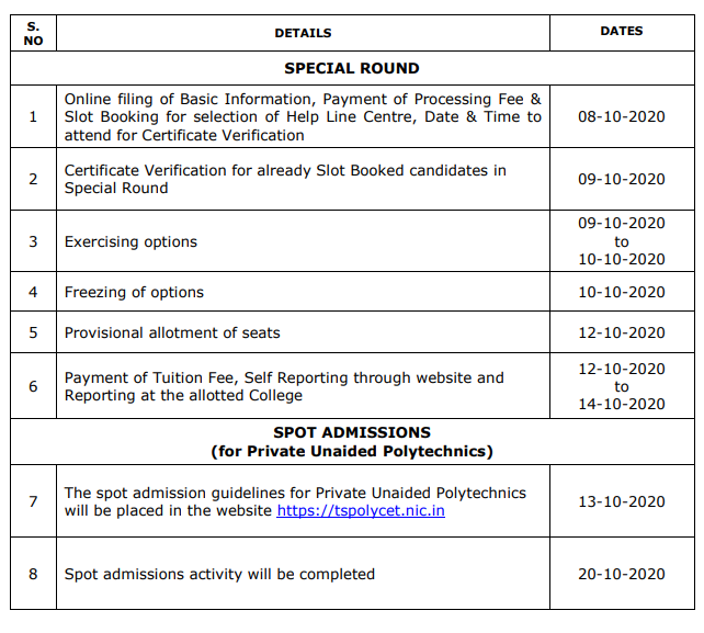 TS Polycet Special Round Counselling Dates