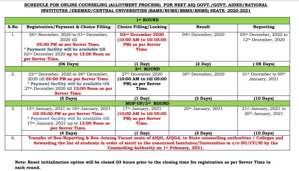 AACCC UG Counselling Schedule