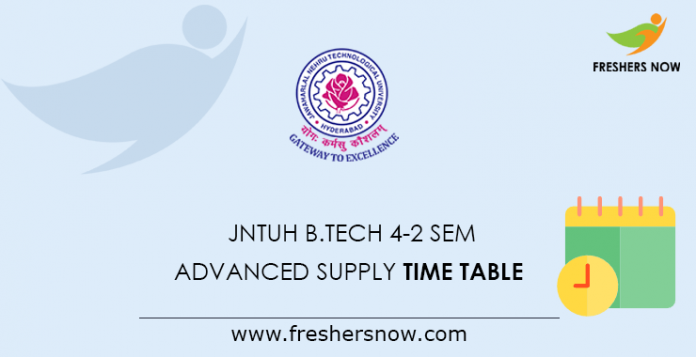JNTUH B.Tech 4-2 Sem Advanced Supply Time Table