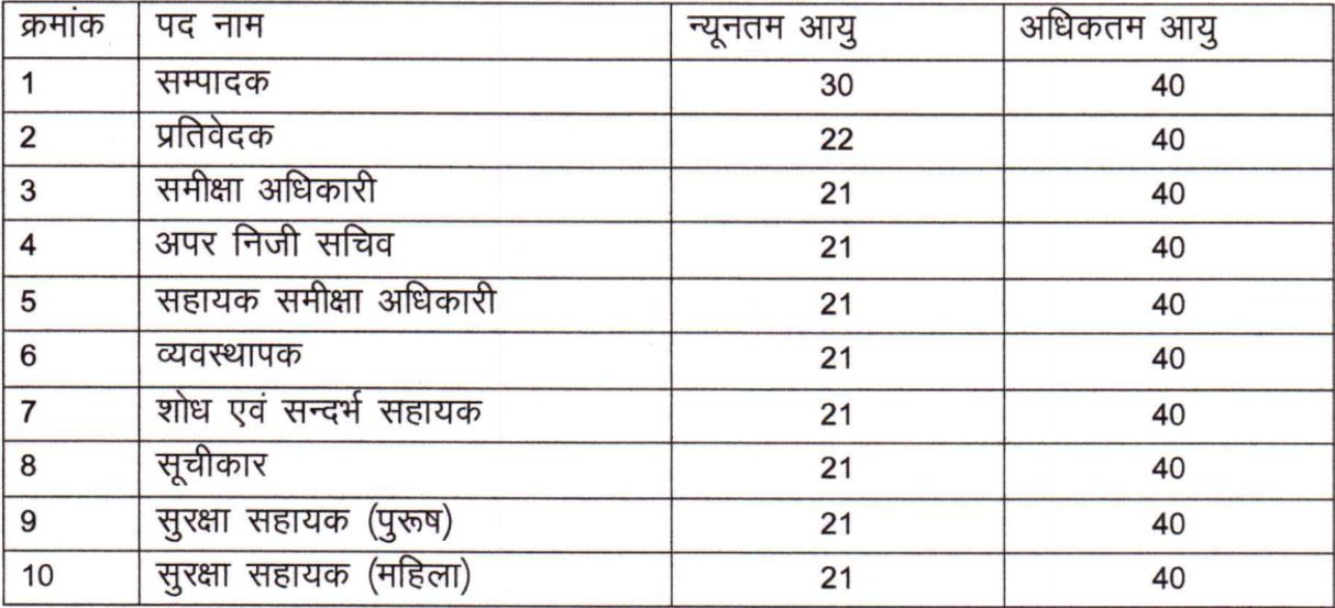 UP Vidhan Sabha Age Limit